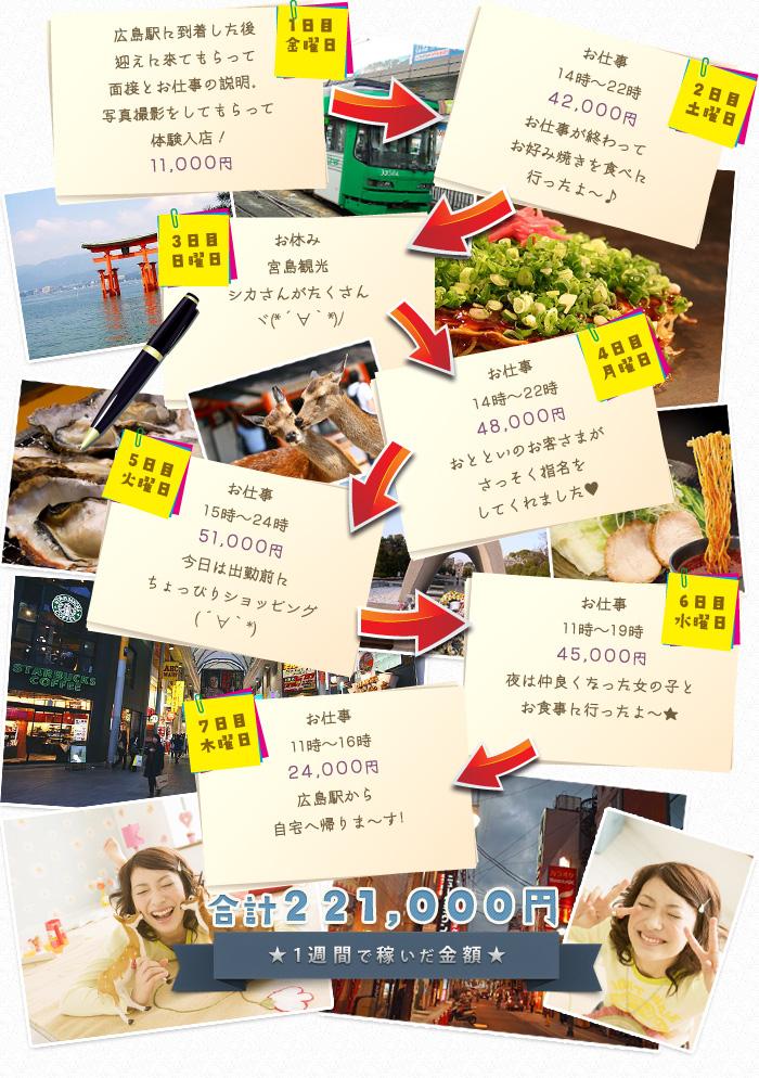 広島1週間出稼ぎツアー|広島・風俗・求人|カサブランカ
